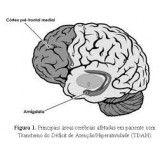 Clínicas psiquiátricas para depressão preços acessíveis na Vila Guilherme